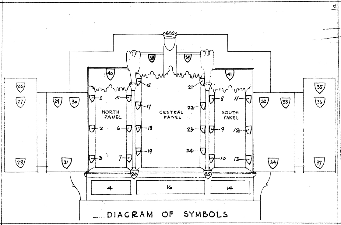 """Diagram of Symbols"""