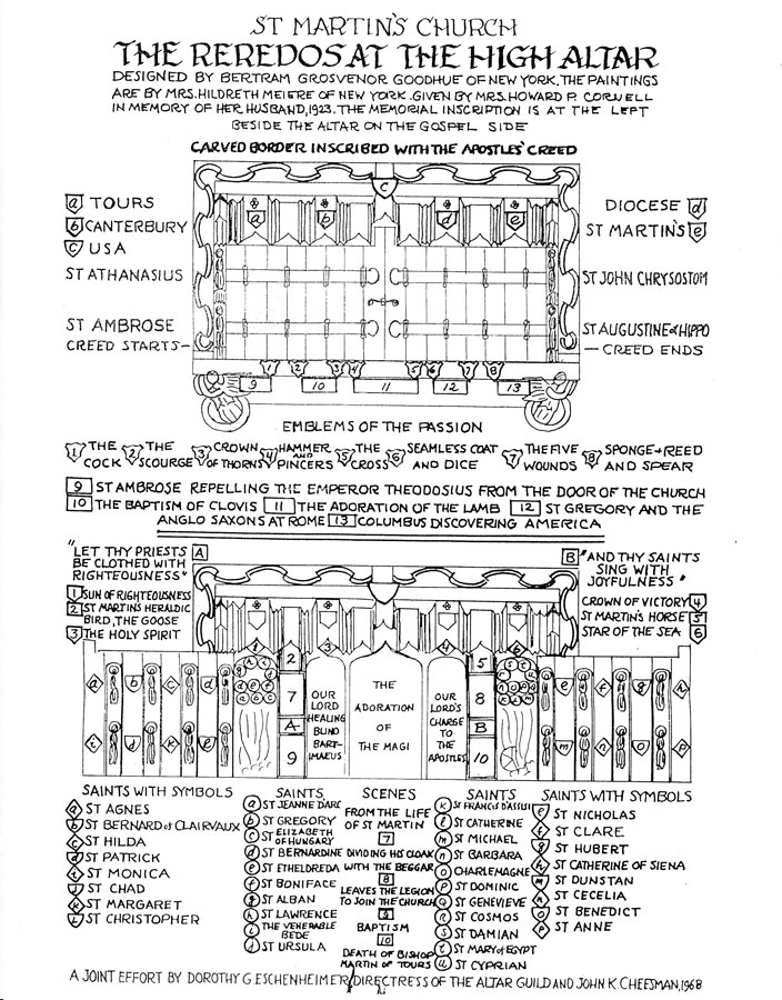 Diagram of iconography on main altarpiece, 1968